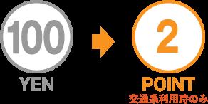 学生カードは交通系利用時のみ100円につき2ポイント付与(100円未満切り捨て)
